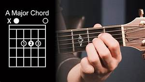 Learn Guitar Chords  U2013 A Guide For Beginners