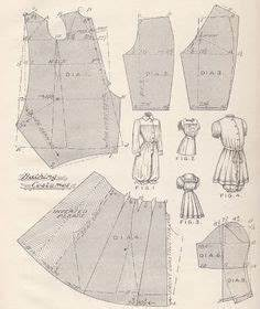 Fashion In The Period 1900