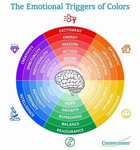 Wirkung Von Farben In Räumen : 5 tipps f r den perfekten tweet ~ Lizthompson.info Haus und Dekorationen