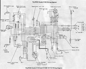 Atoza Vintage Classic  Wiring Diagram C50  C70  C90  C100