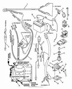 Snapper 331415kve Rear Engine Rider Series 15 Parts