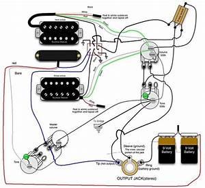 Pin On Fender Jaguar Hsh Design