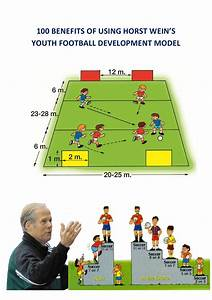 100 Benfits Of Using Horst Wein U0026 39 S Youth Football