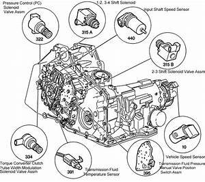 Does The 2000 Chevy Venture Have Transmission Problems