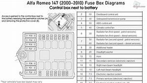 Alfa Romeo 147  2000-2010  Fuse Box Diagrams