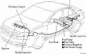 Fuel System General - Toyota Camry Repair