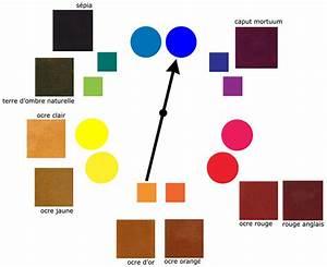 Comment Faire Du Gris En Peinture : comment faire de la peinture bleu best lovely comment faire du turquoise en peinture marronjpg ~ Preciouscoupons.com Idées de Décoration