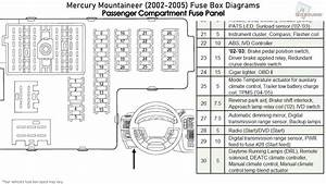 Mercury Mountaineer  2002-2005  Fuse Box Diagrams