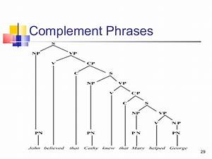 Diagram Sentences Online