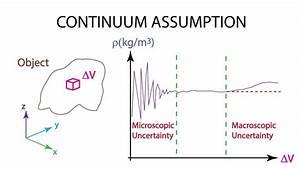 Introductory Fluid Mechanics L1 P3  Fluid As A Continuum