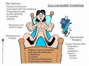 All about GUILL... Guillain Barre Syndrome