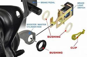 Brake Switch 1989 Fox