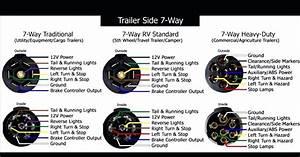 Heavy Duty 7 Way Round Trailer Plug Wiring Diagram