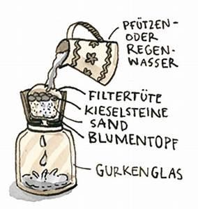 Regenwasser Zu Trinkwasser Aufbereiten : regenwasser filtern eckventil waschmaschine ~ Watch28wear.com Haus und Dekorationen