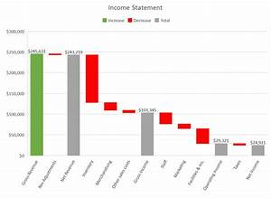 Excel Bell Curve Chart Introducing The Waterfall Chart A Deep Dive To A More