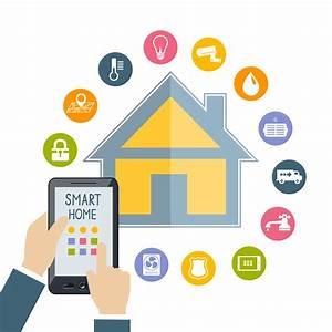 Smart Home Team : rise of the smart home ark labs ~ Markanthonyermac.com Haus und Dekorationen