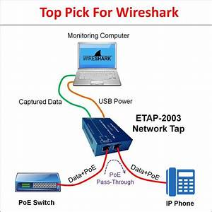 Network Taps For Capturing And Monitoring Network Traffic