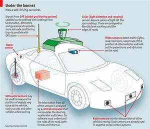 How Driverless Cars Work  17
