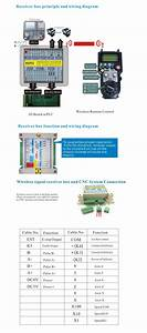 2018 New Lcd Display Cnc Manual Pulse Generator Cnc