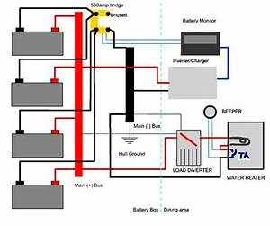 Aims Inverter Charger Wiring Diagram