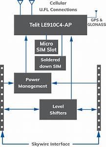 Lte Cat 4 Embedded Modem