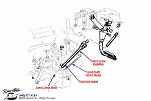 18 Lovely 300zx Ignition Switch Wiring Diagram