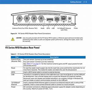 Zebra Technologies Fx7400 Fx Series Rfid Reader User Manual
