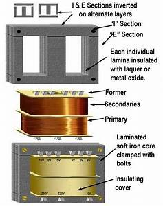 Electronics Components  A Collection Of Ideas To Try About