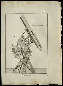 Related Keywords & Suggestions for old astronomy tools