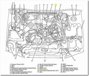 Where Is The Knock Sensor Of A 1998 Subaru Legacy Station