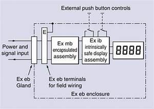 An Alternative Approach To Zone 1 Display Instrumentation