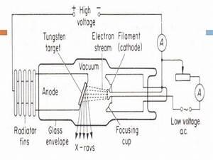 X Ray Tube Circuit Diagram