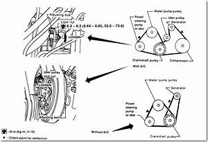 I Have A 1996 Nissan Sentra  Engine Type Ga16de  How To