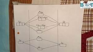 34 Molecular Orbital Diagram For Cn