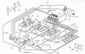 Club Car Golf Cart Wiring Diagram 36 Volts 81 Model : club car schematics ~ A.2002-acura-tl-radio.info Haus und Dekorationen
