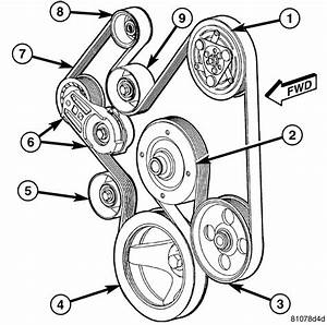 Need A Routing Diagram For Serpentine Belt 2005 Dodge Ram