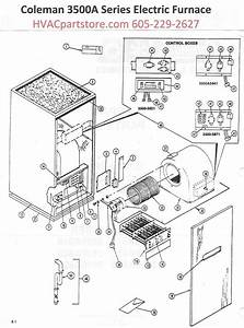 Coleman Propane Furnace Parts