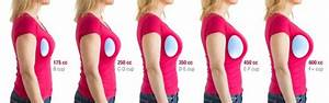Choosing The Best Breast Implant Cc Size Vs Bra Cup Size