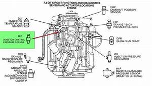 9 Common Problems With 7 3 Power Stroke Diesel Engines  And How You Can Fix Them