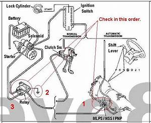 Fuse Box Diagram Rsx