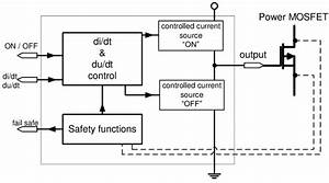 Block Diagram Of The Intelligent Driver And Safety