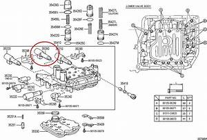 Transmission Fubar - Page 2 - Camry Forums