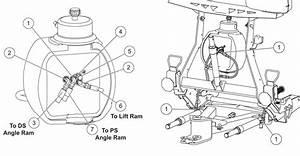 Ultramount Prodigy Hoses Diagram