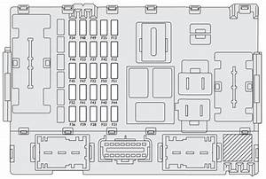 Fiat Linea  2013  U2013 2015   U2013 Fuse Box Diagram