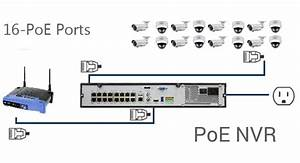 16 3mp  5mp Nvr With Poe Ports