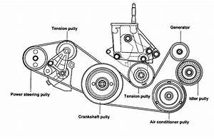 2001 Hyundai Xg300 V6 3l Serpentine Belt Diagram