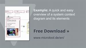 A System Context Diagram Example  U2013 Microtool Downloads