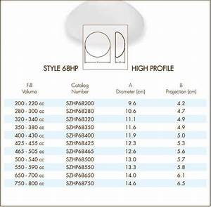 Saline Implant Size Chart Natrelle Style 68 Hp High Profile Saline Sizers