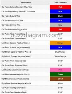 Radio Wiring Diagram 2002 Hyundai Sonata