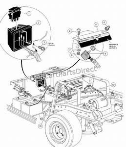 Club Car Ignition Switch